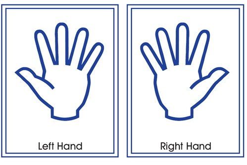 LEFT HAND RIGHT HAND