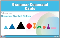 Montessori Materials: Grammar Command Cards