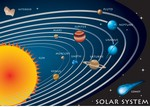Solar System Chart with Labels (PDF File)