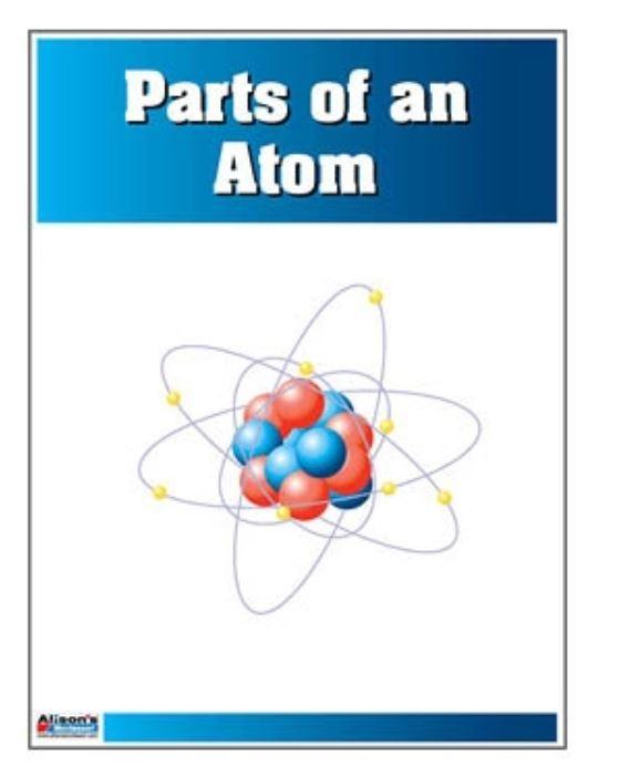 Materials-Parts of an Atom Nomenclature Cards