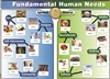 Montessori Material-Fundamental Need Chart with Cards