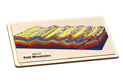 Parts of Fold Mountains Puzzle
