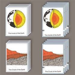 LAYERS AND CRUST OF THE EARTH, ELEMENTARY