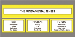 THE THREE FUNDAMENTAL TENSES