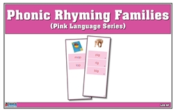 Phonic Rhyming Families
