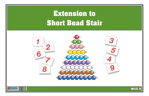 Extension to Short Bead Stair Chart