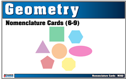 Classified Geometry Nomenclature Cards
