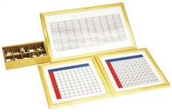 Magnetic Multiplication Working Charts