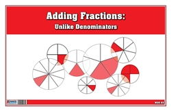 Adding Fractions: Unlike Denominators