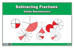 Subtracting Fractions: Unlike Denominators