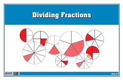 Dividing Fractions: