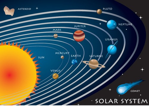 Diagram of the solar system with labels product wiring diagrams solar system chart with labels pdf file rh alisonsmontessori com diagram of our solar system solar ccuart Gallery