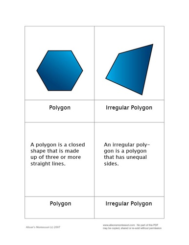 types of polygons