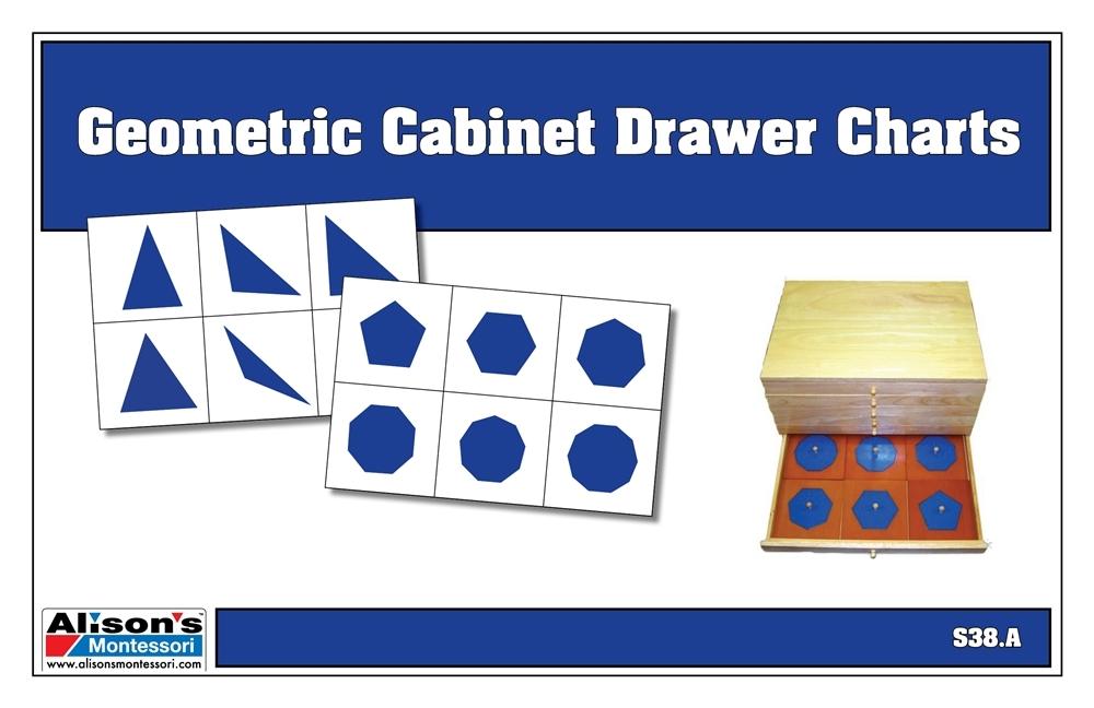 Montessori Materials: Charts for Geometric Cabinet Drawers