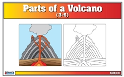 Parts of a Volcano (Nomenclature Cards)