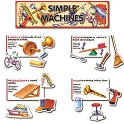 Simple Machines Mini Bulletin Board Set