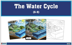 The Water Cycle Nomenclature Cards (6-9) (Printed)