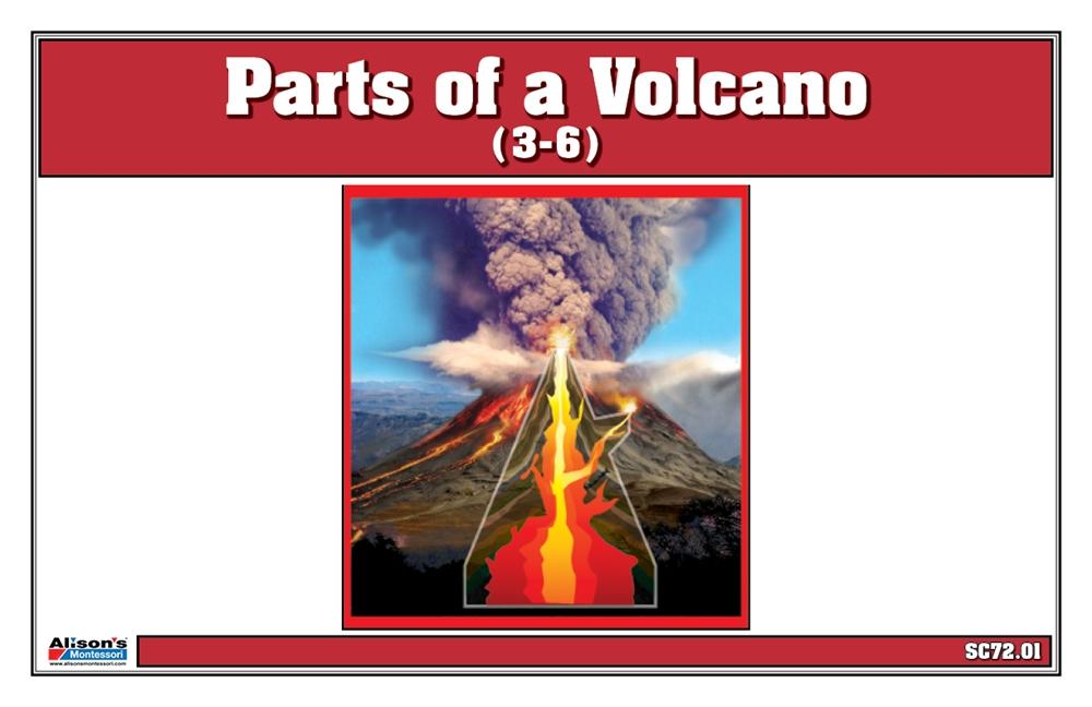 volcano parts
