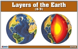 Layers of the Earth (Printed)