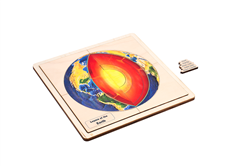 Layers of the Earth Puzzle with Nomenclature Cards (3-6)
