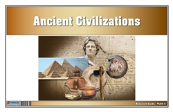 Ancient Civilizations Timeline Research Cards