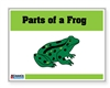 Parts of the Frog Control Booklet